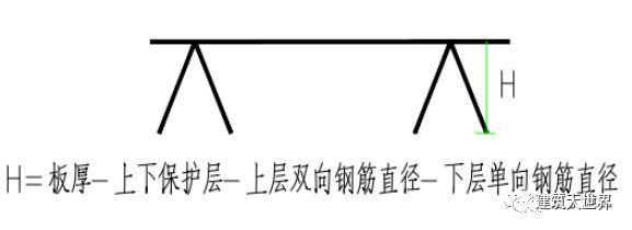 16G101丨基础、柱、梁、板、楼梯、剪力墙钢筋绑扎要点大汇总_5