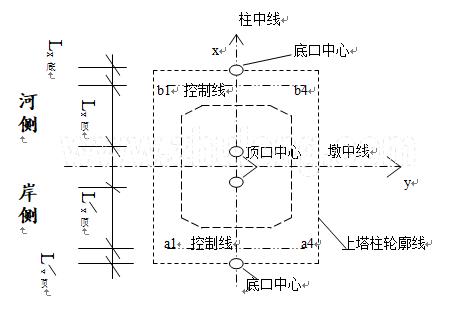 [重庆]长江专用斜拉桥工程施工组织设计(134页)_2