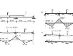 分析两跨连续梁内力重分布规律例题(PPT,8页)