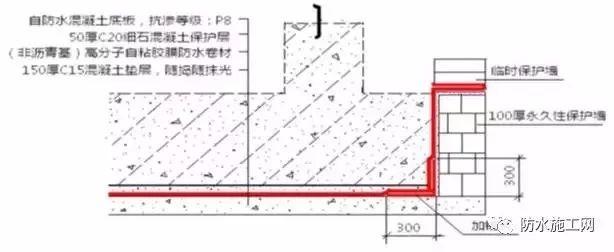 预铺型防水卷材在地下工程的分析_9