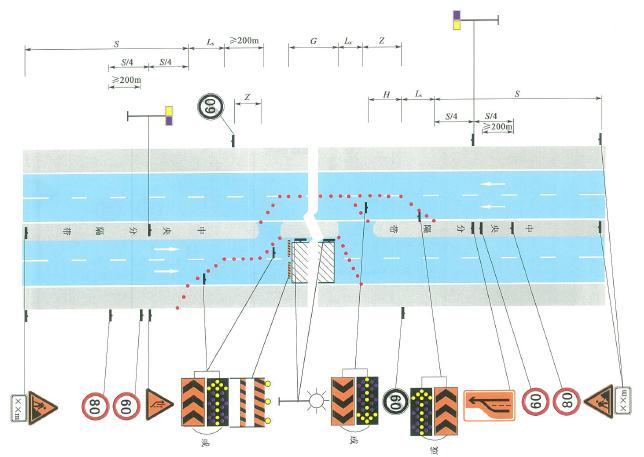 高速公路施工交通安全管理(PPT,59页)