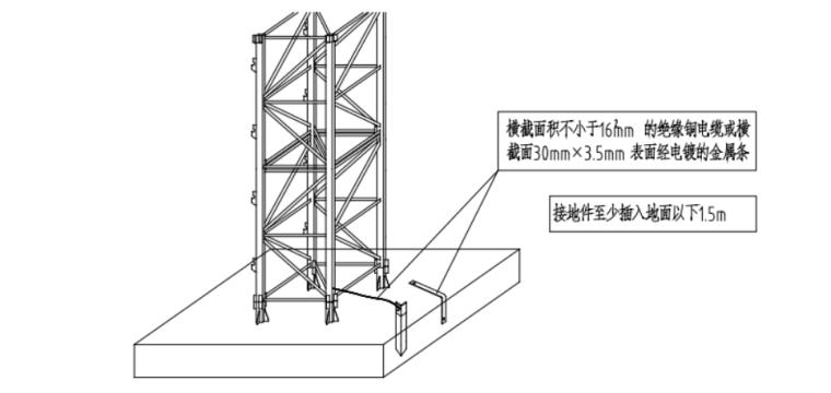 国知局审查业务北楼塔吊桩基基础施工方案