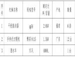 [福泉]城市主轴南段改扩建工程人行道及附属设施施工方案