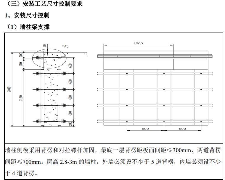 万科铝合金模板施工操作指引(A0版)