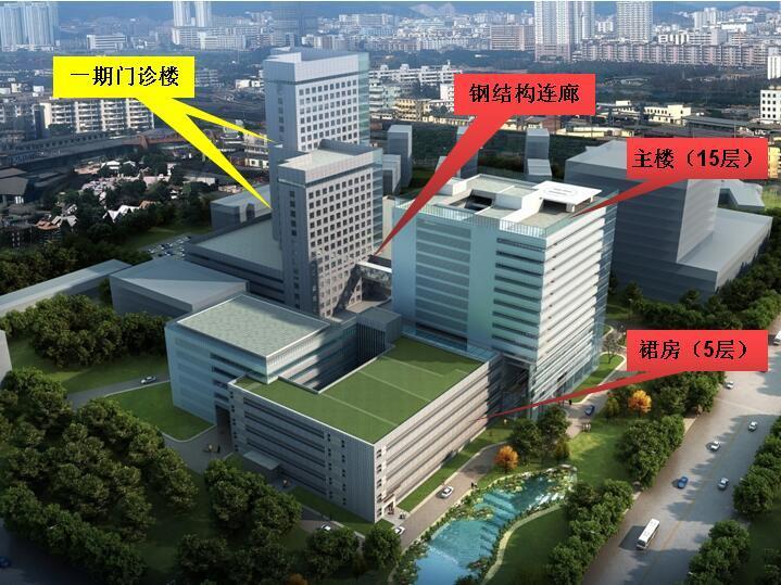 [山东]市立医院门诊住院楼项目绿色施工情况汇报PPT(111页,附图丰富)