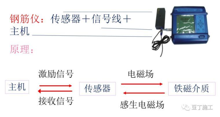 钢筋扫描仪和楼板测厚仪使用教程图文解说_3