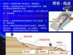 滑坡、泥石流的野外识别、调查及监测