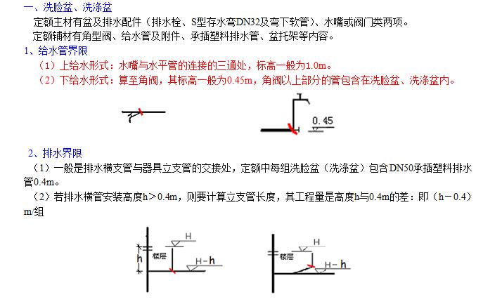 零基础安装造价入门知识讲解(附案例)_10
