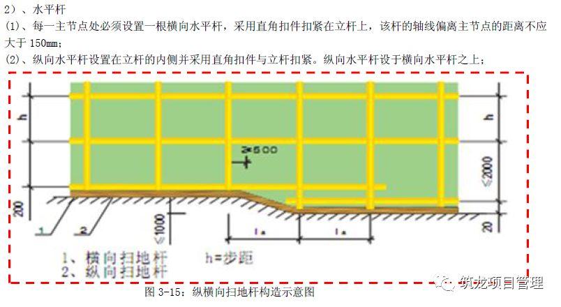 外脚手架及卸料平台安全标准化做法!_15