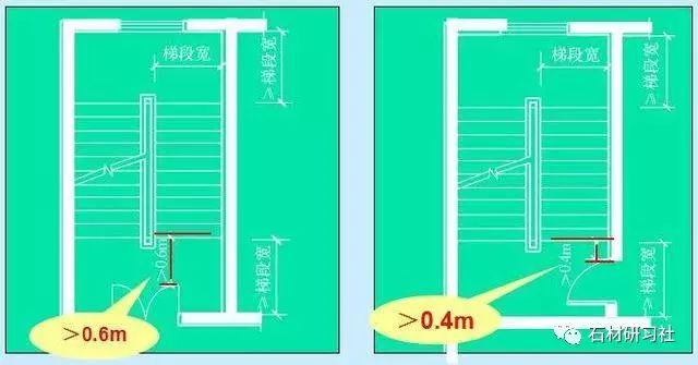 楼梯的常用数据与计算方法(值得收藏)_20