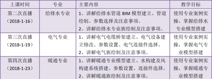 机电BIM工程师入门课程介绍_14