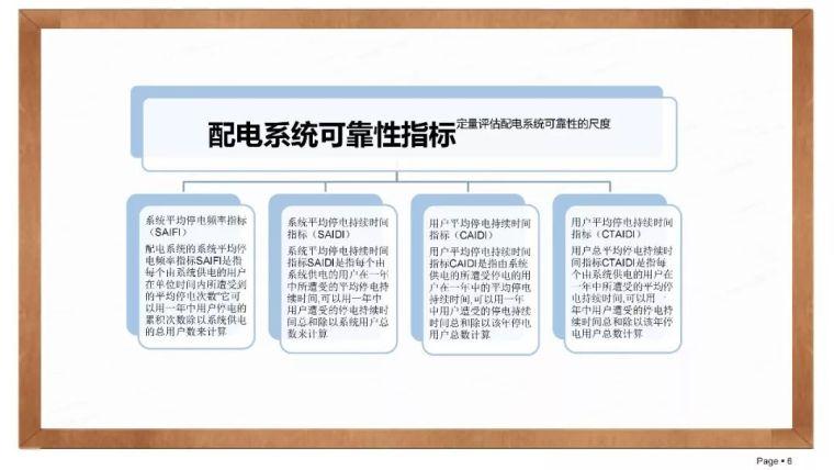 建筑电气设计常见问题分析_7