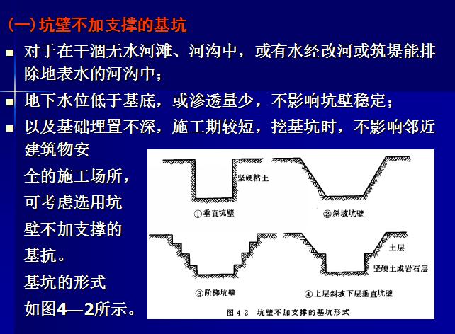 【全国】桥梁基础工程施工技术(共176页)_2