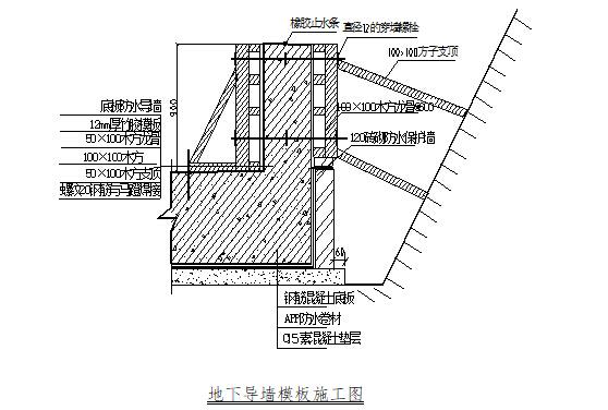 框架结构厂房工程施工组织课程设计_2