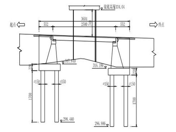 下穿铁路段桥梁工程施工图设计文件PDF版(共78页)