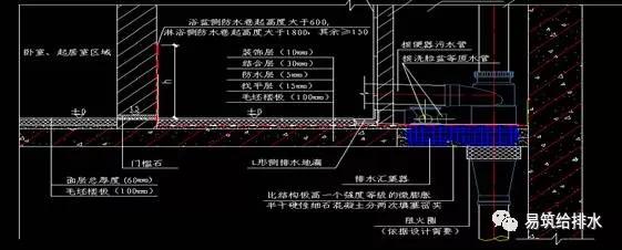 建筑同层排水的新趋势——不降板同层排水_5