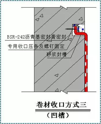 屋面SBS卷材防水详细施工工艺图解及细部做法_27