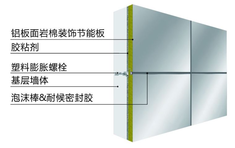 什么是外墙装饰节能一体化系统?绿色建筑新技术学起来!