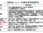 【全国】铁路路基工程施工质量验收标准(共166页)