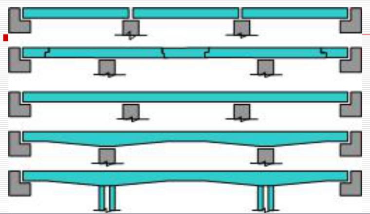 高速铁路桥梁施工与维护发展概况总结(85页)_2