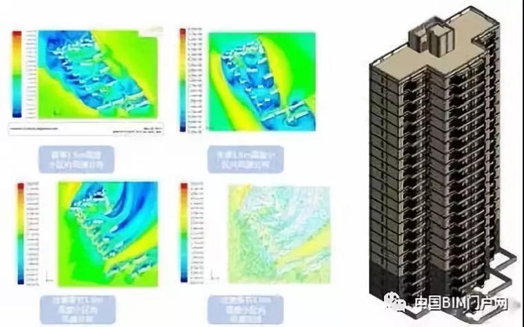 "BIM在住宅全生命期应用:""BIM不仅是一种技术,更是一种思维方式_3"