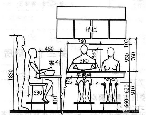 室内设计标准尺寸列表这个你太需要了_4