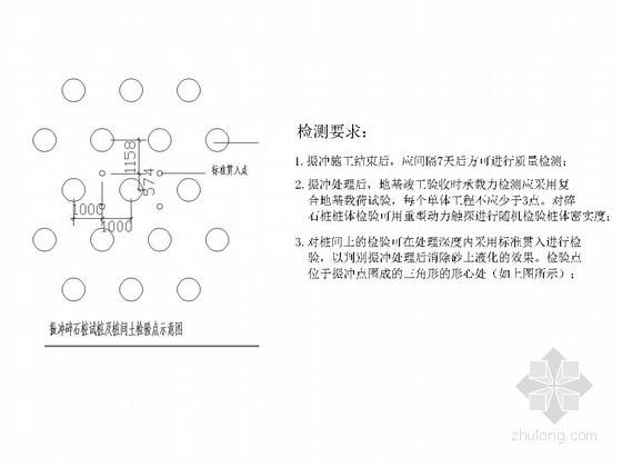 [海南]液化土振冲碎石桩施工方案
