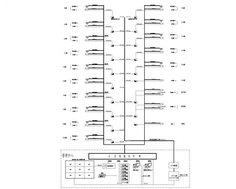 [山东]智能化控制中心弱电系统图(知名大院最新设计)