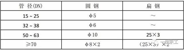 中建八局施工质量标准化图册(土建、安装、样板)_38