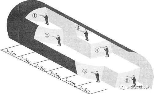 原来隧道是这样施工的丨图文解说最全隧道开挖方法-QQ截图20170518183756.jpg
