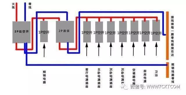 建筑电气设计|空气开关原理介绍空气开关的作用有哪些