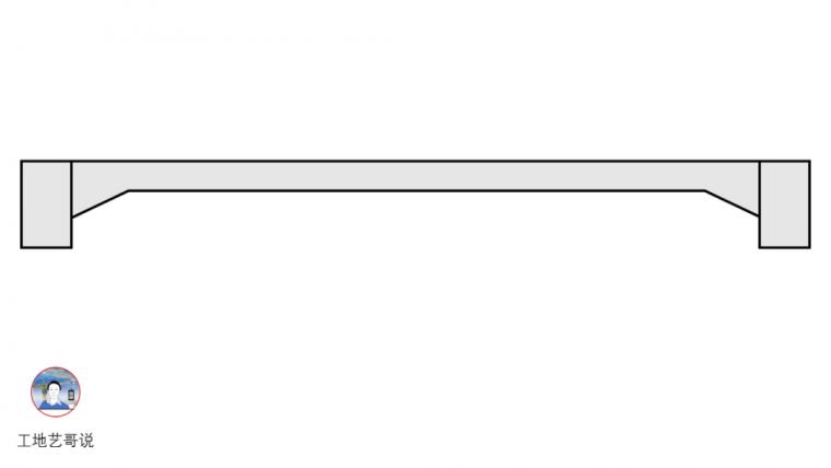 结构钢筋89种构件图解一文搞定,建议收藏!_60