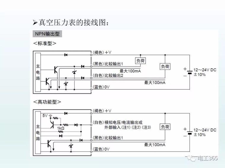 全彩图详解低压电器元件及选用_49