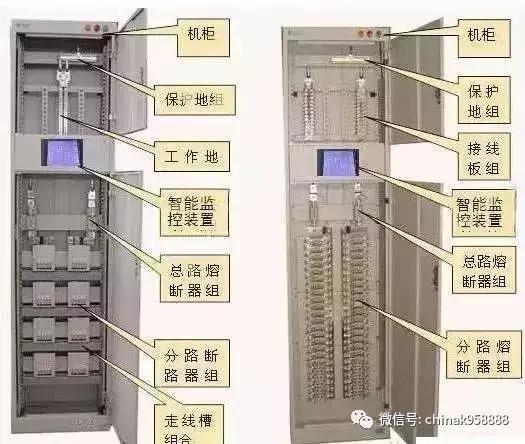 中国工控|最全配电柜型号解读来了,值得收藏