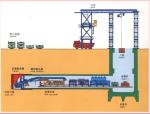 盾构隧道建设风险分析与控制