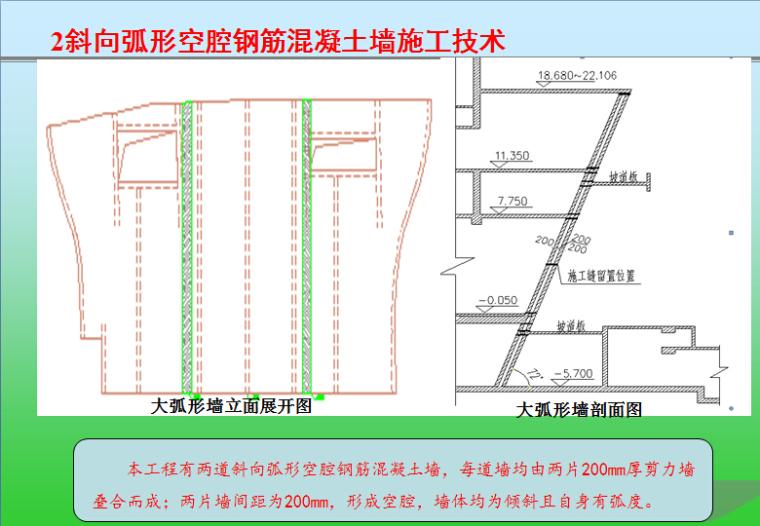 优质项目综合施工技术汇报文件(附图多,内容丰富)_6