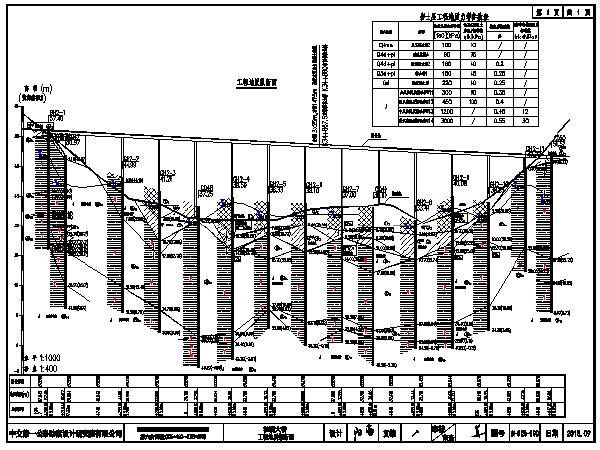高速公路段一期工程外环桥梁设计图纸(239张)_1