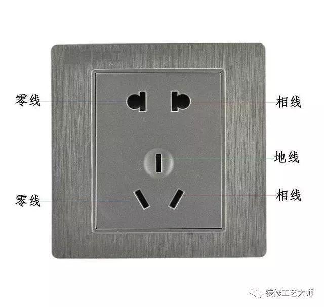 电工必备-最常见的五孔插座接线大全和插座选用5大误区