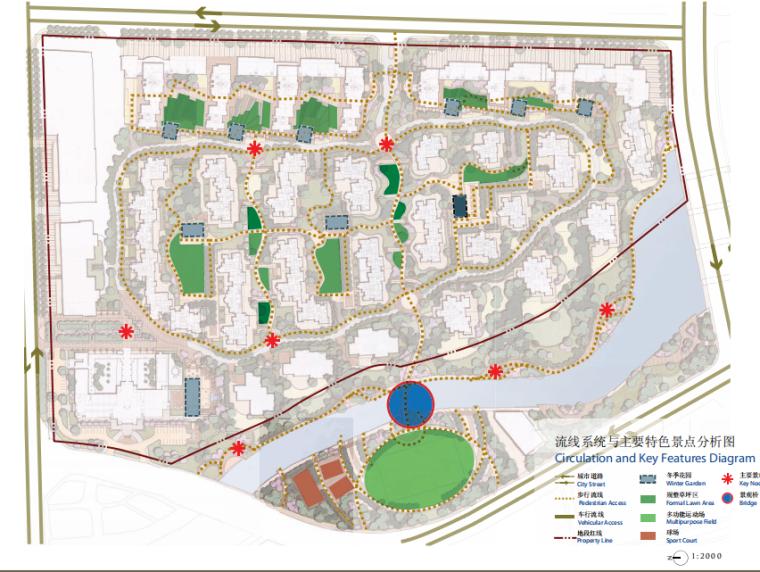 鄂尔多斯高档住宅景观概念设计方案