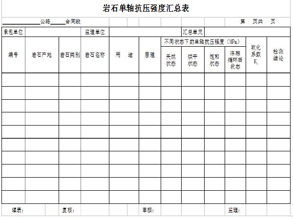 云南省公路工程竣工文件表格(456页)