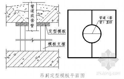 天津某超高层酒店施工组织设计(争创海河杯)