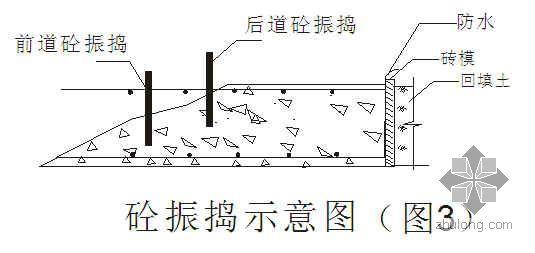 河南某住宅大体积混凝土施工工艺(筏板基础)
