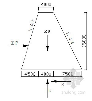 尾矿干堆废石场设计施工方案(含概算)