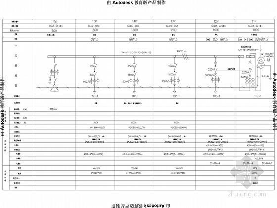 某建筑变配电工程电气施工图纸(两台1600KVA变压器)