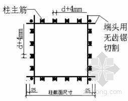 天津某建筑主体工程创海河杯措施