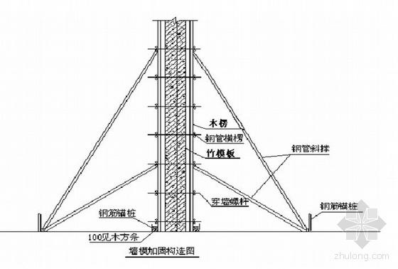天津某经济适用房地基与基础施工方案