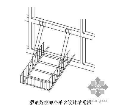 大连某小高层住宅楼脚手架施工方案(世纪杯 落地式 型钢悬挑)