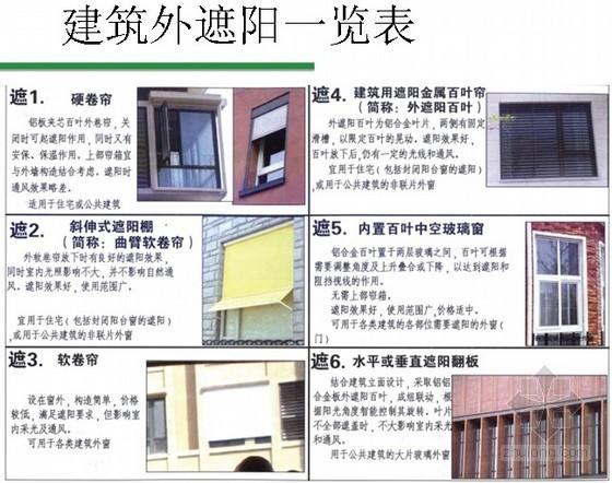遮阳一体化技术在既有建筑改造中的应用