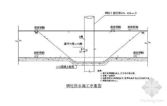 天津市某工程基础防水施工方案