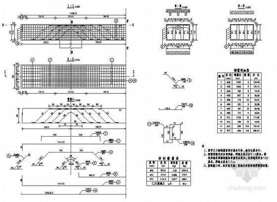 预应力混凝土连续箱梁桥下部桥台盖梁钢筋构造节点详图设计